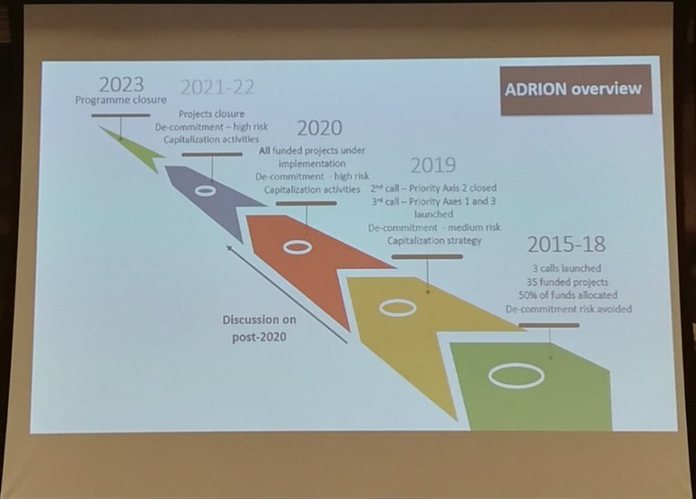 Odprt je 3. razpis programa Interreg ADRION